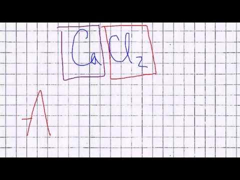 Химия. 9 класс. Практическая работа №2