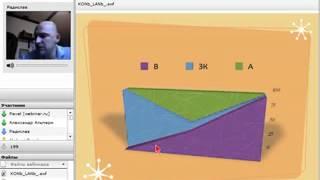 Формула идеальной презентации  Радислав Гандапас