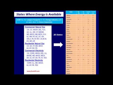 """Why Consumer Choice Marketing? """"It's Simple, They Have The Largest Energy Footprint"""""""