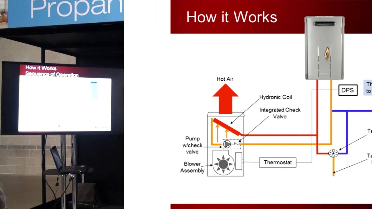 how to use a tankless water heater in a forced air heating system [ 1280 x 720 Pixel ]