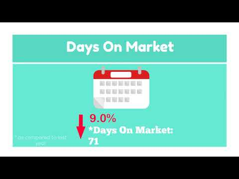 January 2018 Jacksonville FL Market Stats