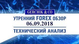 ⚡ Технический анализ основных валют 06.09.2018 | Утренний обзор Форекс с Gerchik & Co