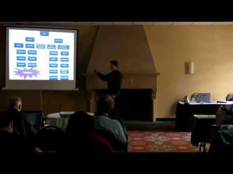 Jared Pfost  | No Victims How to Measure & Communicate Risk | SOURCE Security Conference