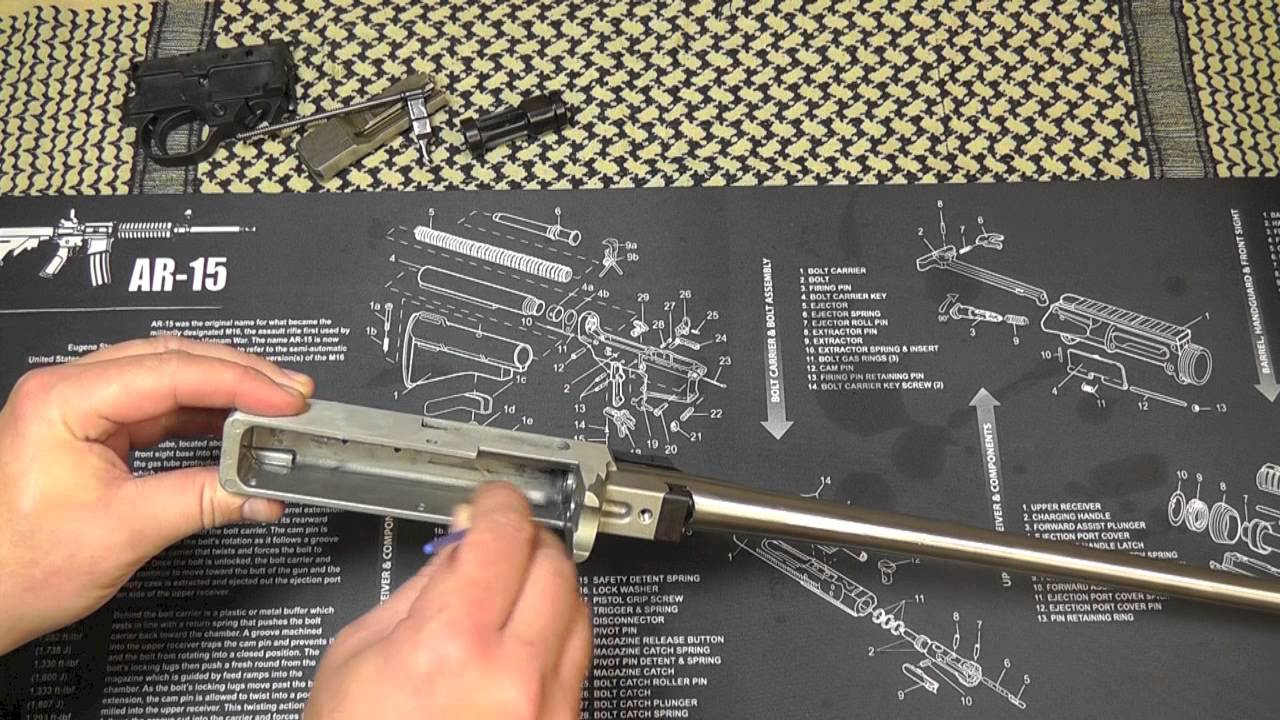 Ultimate Ruger 10//22 Manual and Users Guide