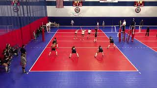 Skylar Lukowych | 2019 Outside Hitter | GLPL & Presidents' Day Highlights