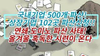 국내기업 500개 파산 !! 상장기업 102곳 파산신청…
