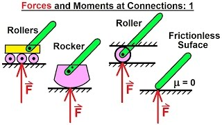 Mechanical Engineering: Equilibrium of Rigid Bodies (2 of 30) Forces & Moments at Connections 1