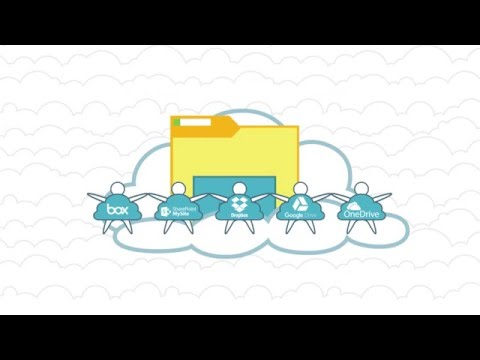 Cloud Storage in One Place