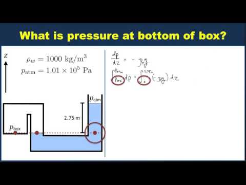 Example: Using hydrostatic equilibrium to calculate the pressure in a box