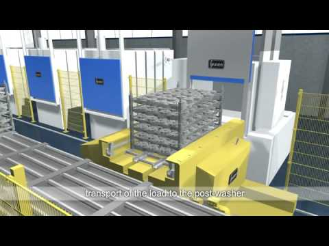 Ipsen Fully Automatic Sealed Quench Furnace Line - YouTube