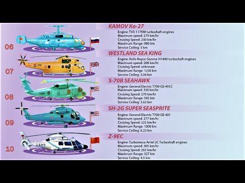 Top 10 Anti-Submarine Warfare Helicopters (2020)