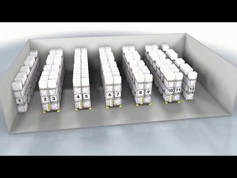 bases-móviles-|-almacenaje-estanterías-para-palets-|-intralogística-|-ssi-schaefer
