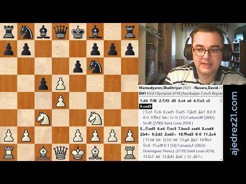 Olimpiada ajedrez Batumi 2018 (resumen R1-R5) MF Oscar de Prado