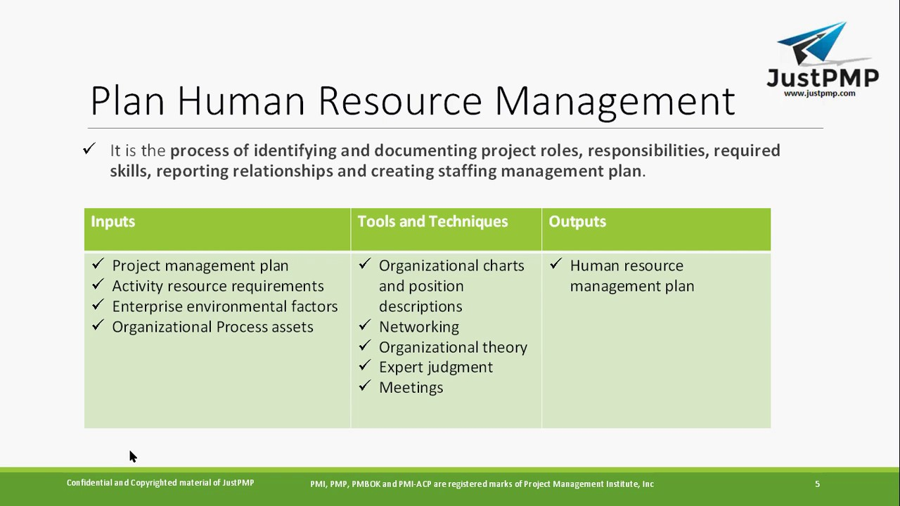 Plan Human Resource Management From Chapter