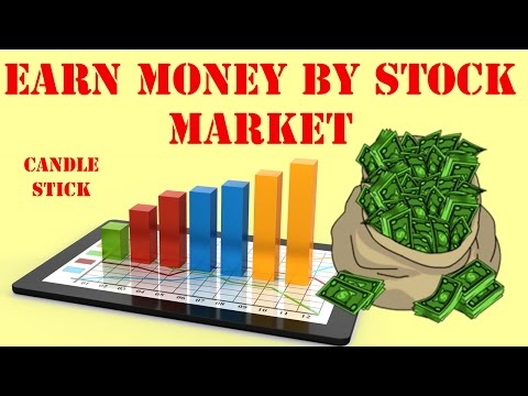 Stock market for beginners -Candlestick Analysis in Hindi (Part - 1)
