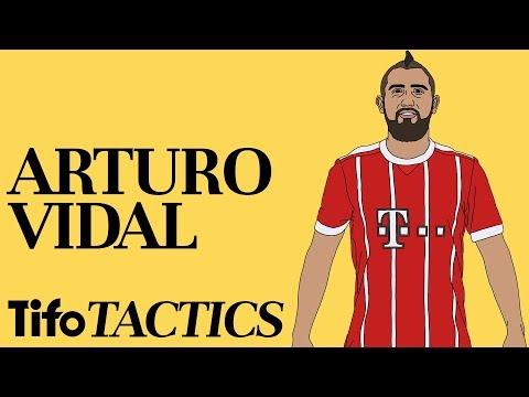 Arturo Vidal Tactical Profile (with match footage)   Bundesliga Promo