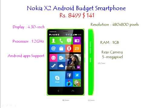 First View of Nokia X2 Android Budget Smartphone, Price & Specification