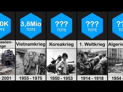 Die schlimmsten Kriege