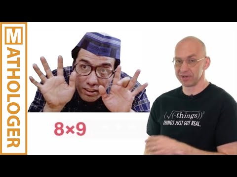 Finger multiplication on steroids