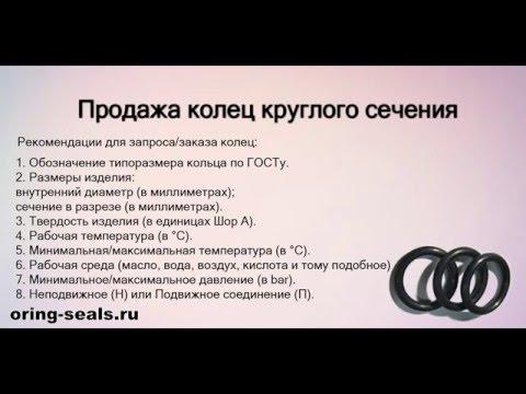 Кольцо FPM - купить, производство