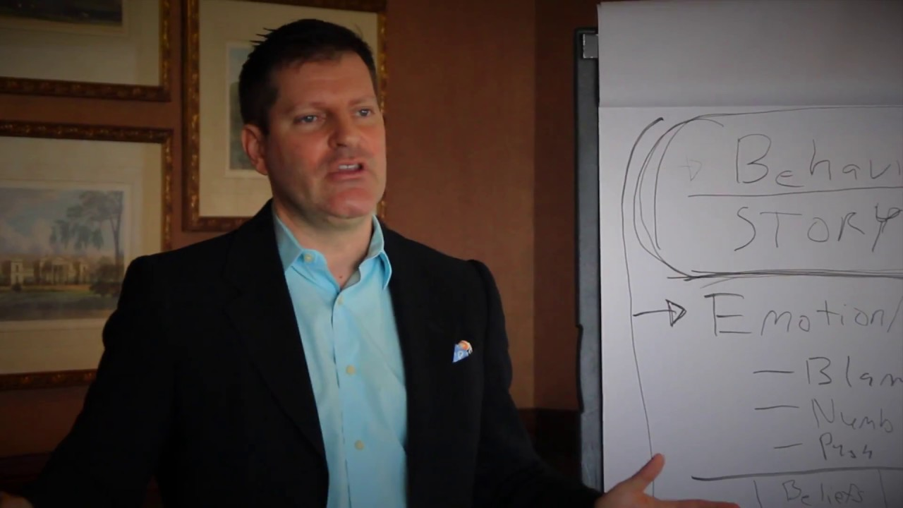 The Anatomy of Change & How to Break Past Any Resistance - YouTube