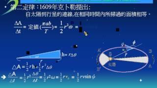 [物理教學影片]內容講解:克卜勒第二定律