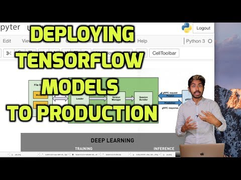How to Deploy a Tensorflow Model to Production
