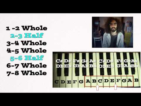 How to Learn Keys and Key Signatures - Music Theory from the Ground Up Lesson 3
