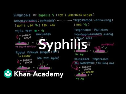 Diagnosis, treatment, and prevention of syphilis | Infectious diseases | NCLEX-RN | Khan Academy
