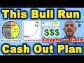 Crypto Bull Run - Cash Out Plan (PART 2) - Trade Crypto into Gold - Real Estate
