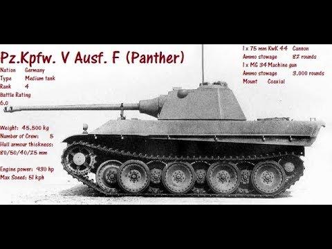 War Thunder: Panther F - tank history