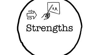 10 Strengths questions