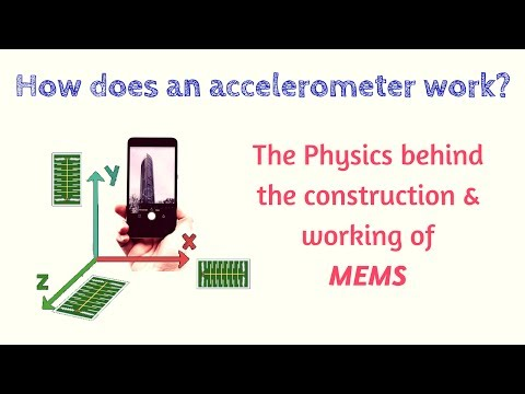 How accelerometer works? | Working of accelerometer in a smartphone | MEMS inside accelerometer