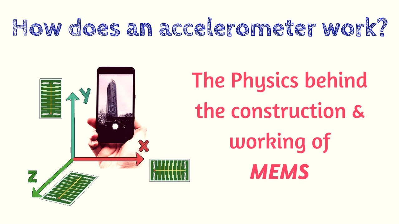 How accelerometer works? | Working of accelerometer in a smartphone | MEMS  inside accelerometer