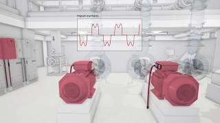 Video: ACQ580 für Wasser und Abwasser: Beherrschung der Oberschwingungen in der elektrischen Versorgung