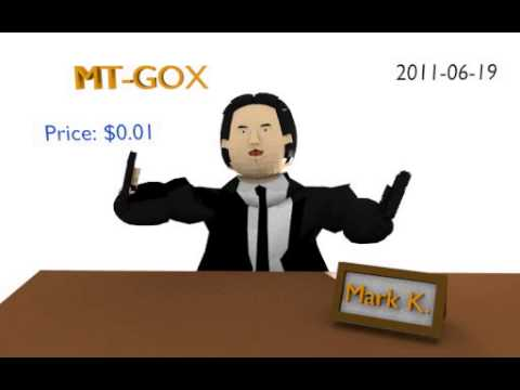 History of MTGOX in one minute