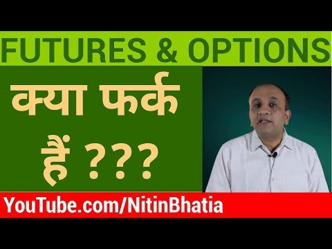 Futures and Options Difference Explained - 2 Types of Deriva