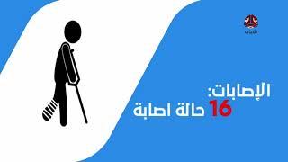 الرصد الاسبوعي لجرائم وانتهاكات حقوق الانسان في اليمن | 20-26/ 11 / 2017 | المرصد الحقوقي