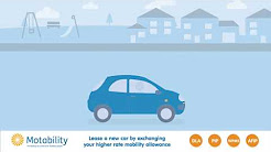 The Motability Scheme.Explained