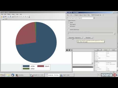 Pie charts in Stata®