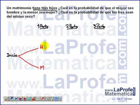 Ejercicio de Diagrama de Arbol, tres hijos - YouTube
