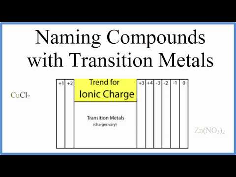 How to Name Ionic Compounds with Transition Metals