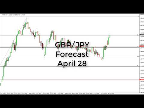 GBP/JPY Technical Analysis for April 28 2017 by FXEmpire.com