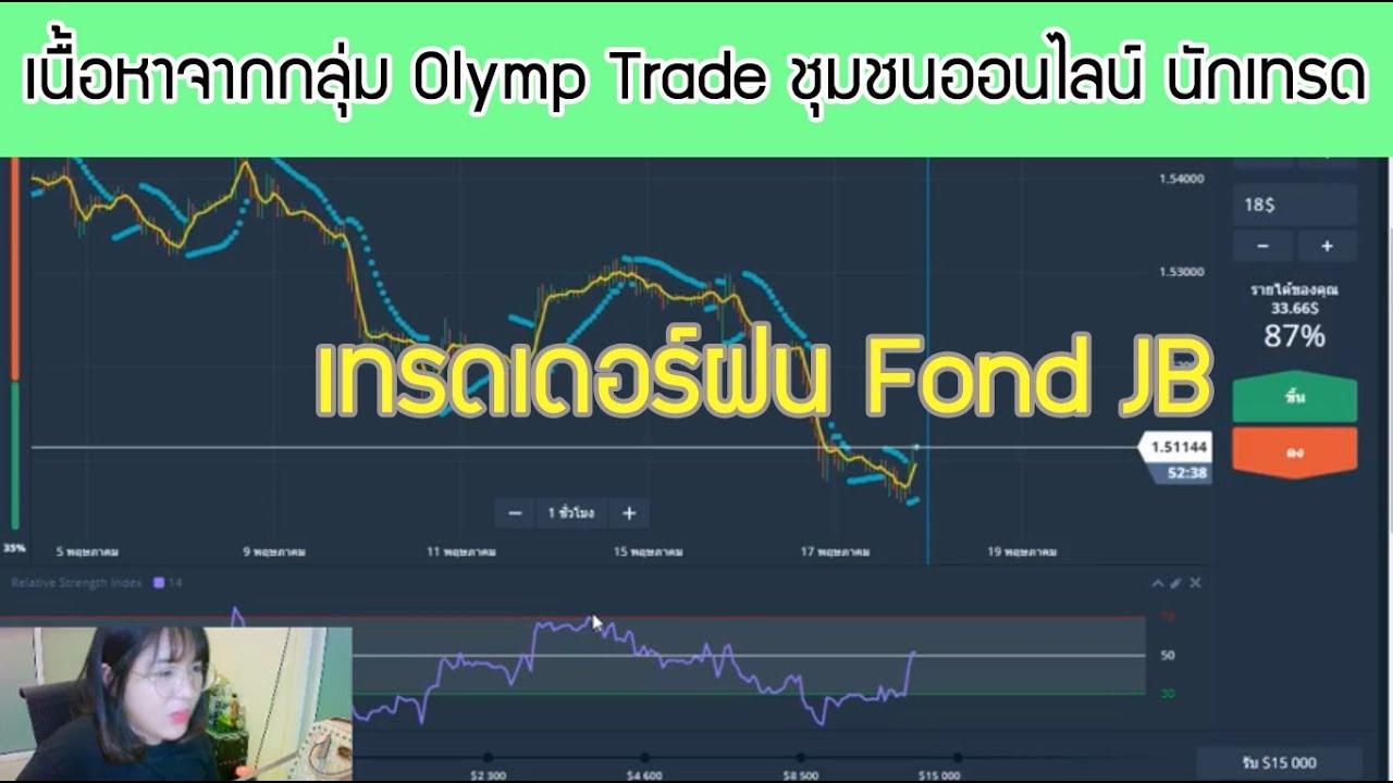 Olymp trade เติมเงิน - สมัคร ไบ นา รี่ ออฟ ชั่ น