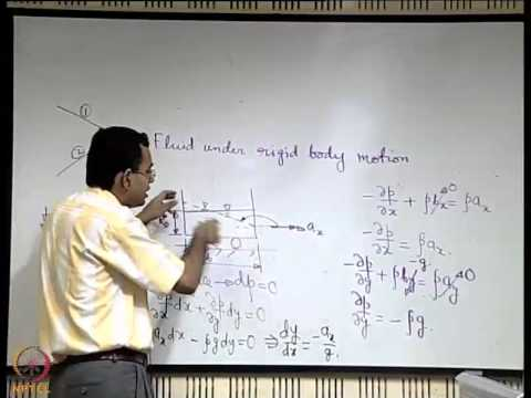 Mod-01 Lec-10 Fluid Statics (Contd.) and Fluid Under Rigid Body Motion
