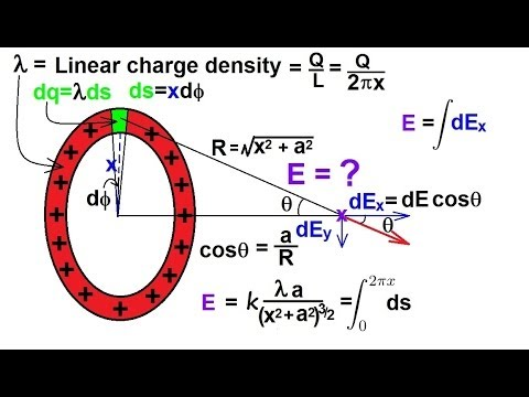 Physics - E&M: Electric Field (8 of 16) Ring of Charge