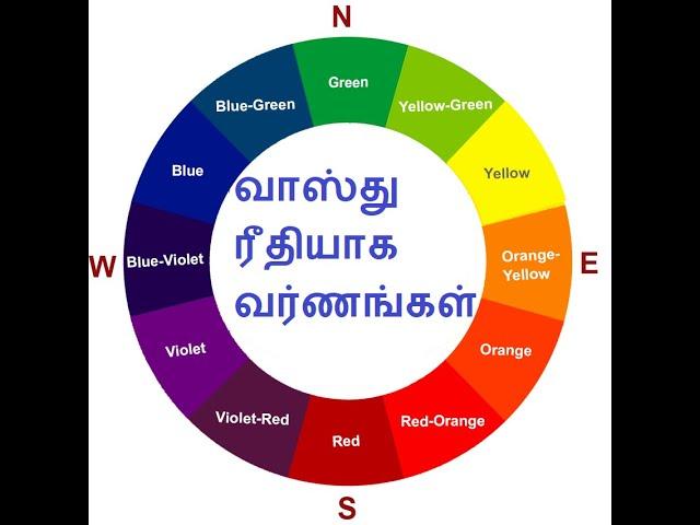 வாஸ்து ரீதியாக நிறங்கள் வண்ணங்கள் | vastu for colors |colour vastu |vastu colours for painting house