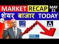MARKET RECAP TODAY | BAJAJ FINANCE SHARE | INDIGO SHARE NEWS | LATEST MARKET NEWS