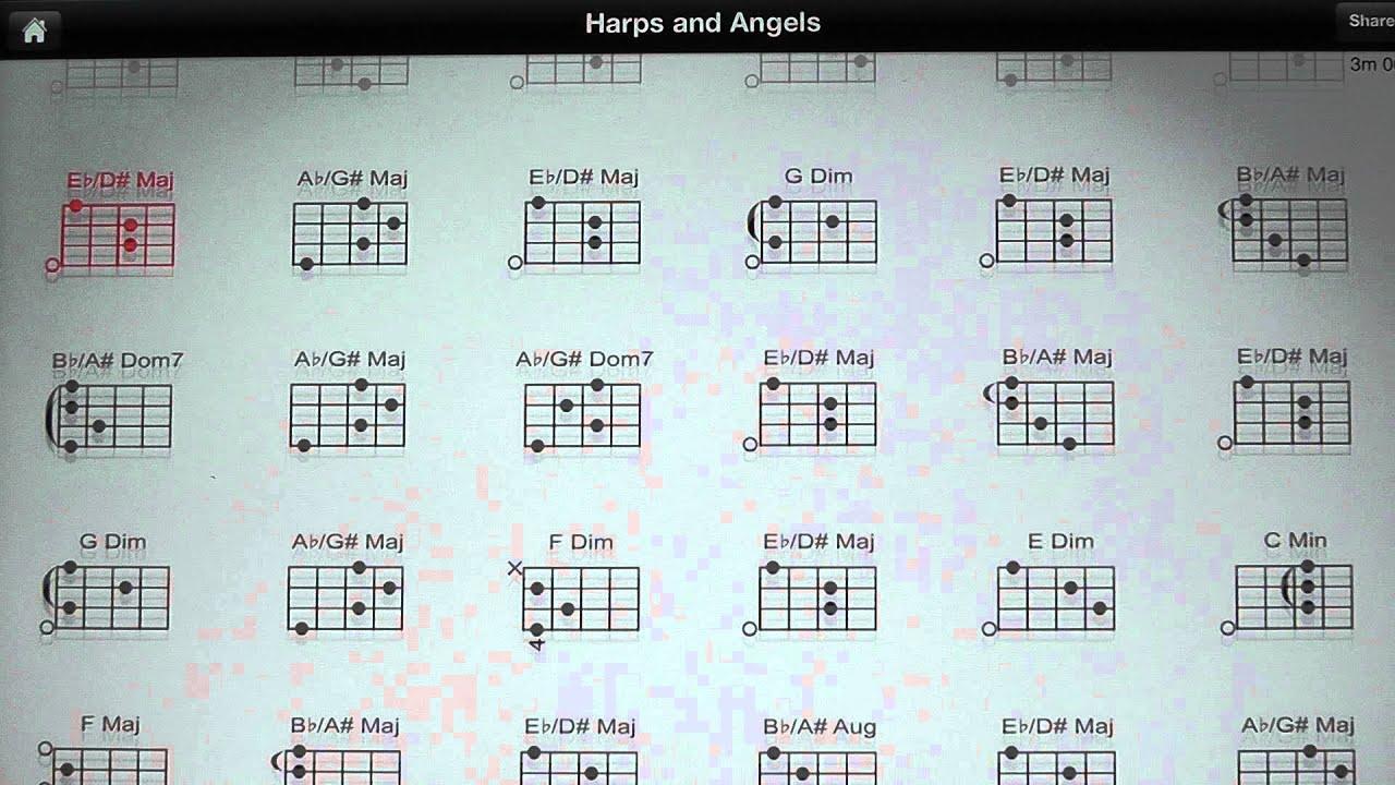 Ukulele Chord Detector Randy N Harps