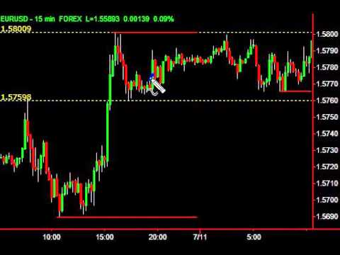 Tag : system - Page No 3 « Make money on Binary Options trading